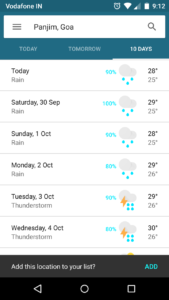 Goa Weather awaits